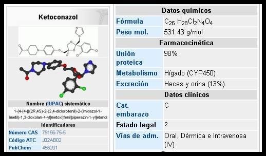 dosis de cáncer de próstata ketoconazol