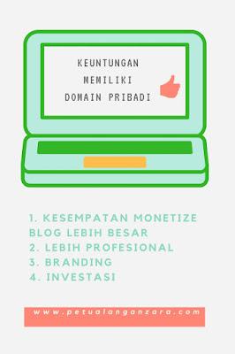 keuntungan memiliki domain pribadi