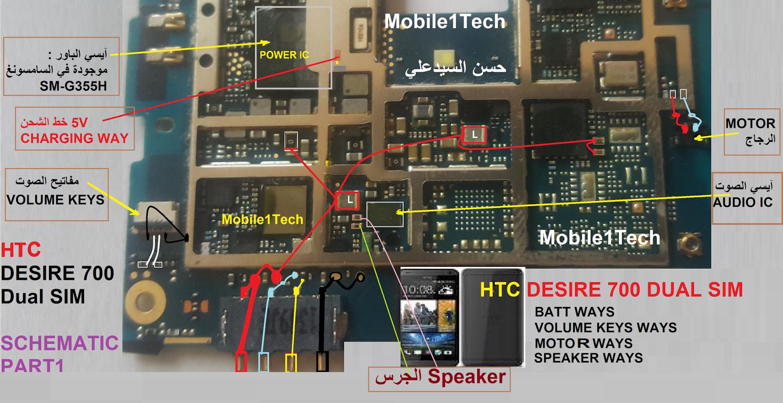 حصري : مخطط الصيانة الأول في العالم ل HTC DESIRE 700 - الصفحة 1