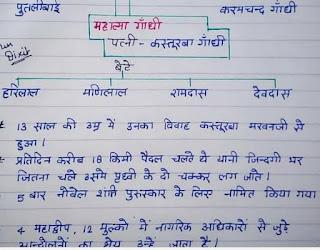 Facts about Mahatma Gandhi