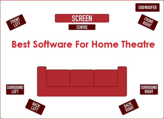 Best Software For Home Theatre