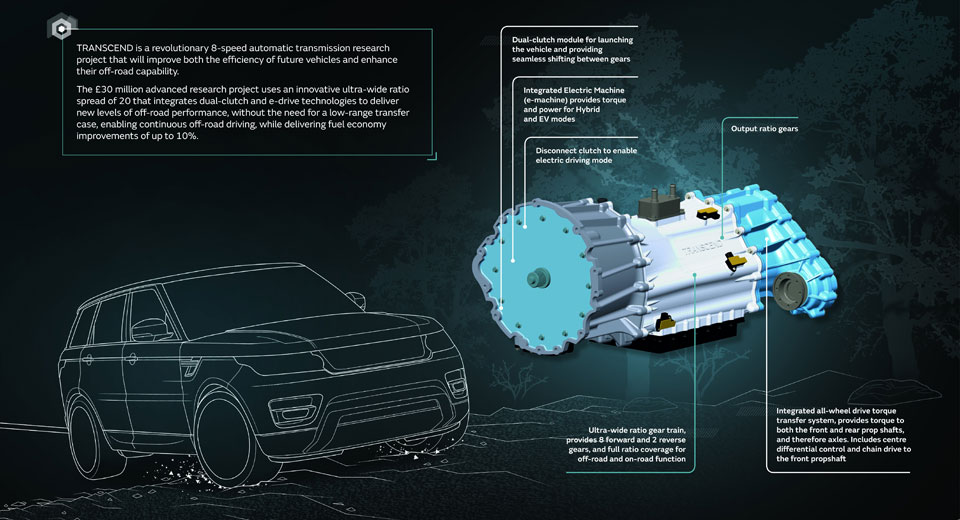 JLR to introduce new engines to reduce vehicle emissions