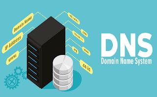 domain-name-system,www.frankydaniel.com