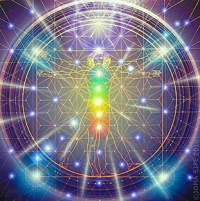 teremtő-képzelet-vizualizáció-létezés-cselekvés-birtoklás-spiritualitás-fényörvény