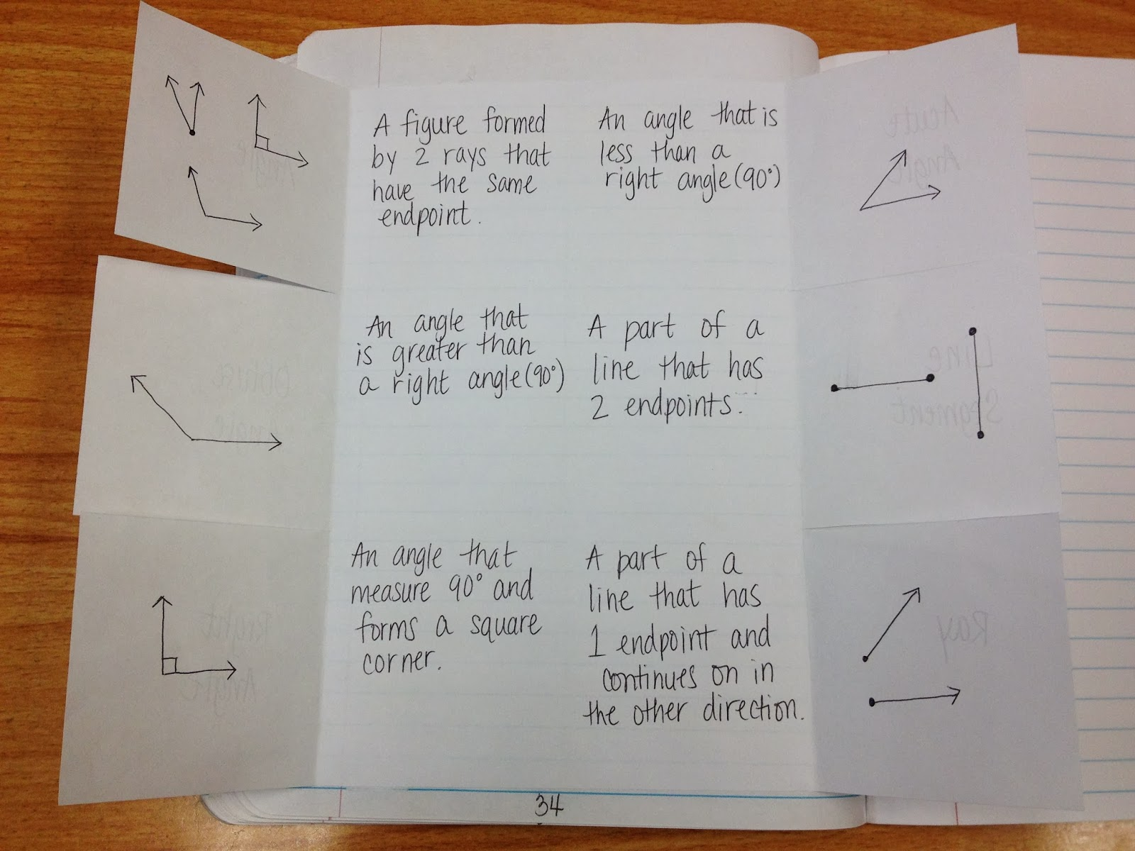 Ms Cao S 4th Grade Math Geometry Unit Points Lines