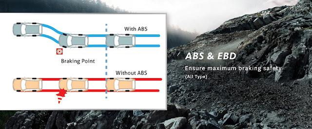 Sistem Pengereman ABS EBD Toyota New Fortuner