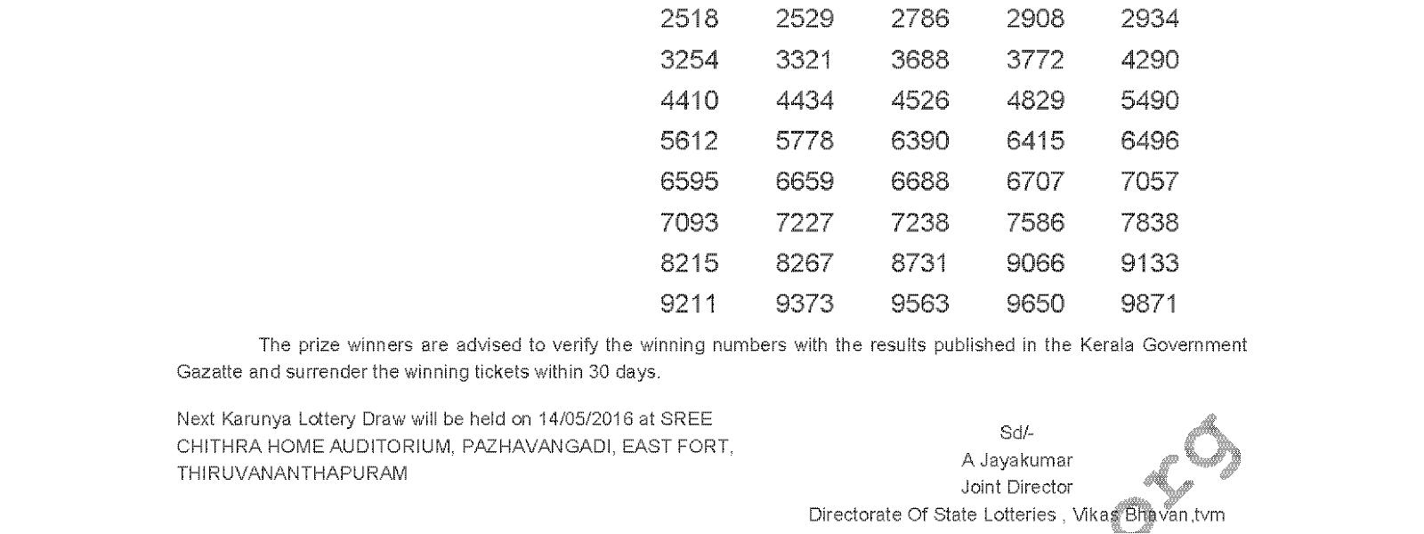 KARUNYA Lottery KR 240 Result 7-5-2016