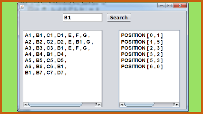 Search Data In A Multidimensional Array Using Java