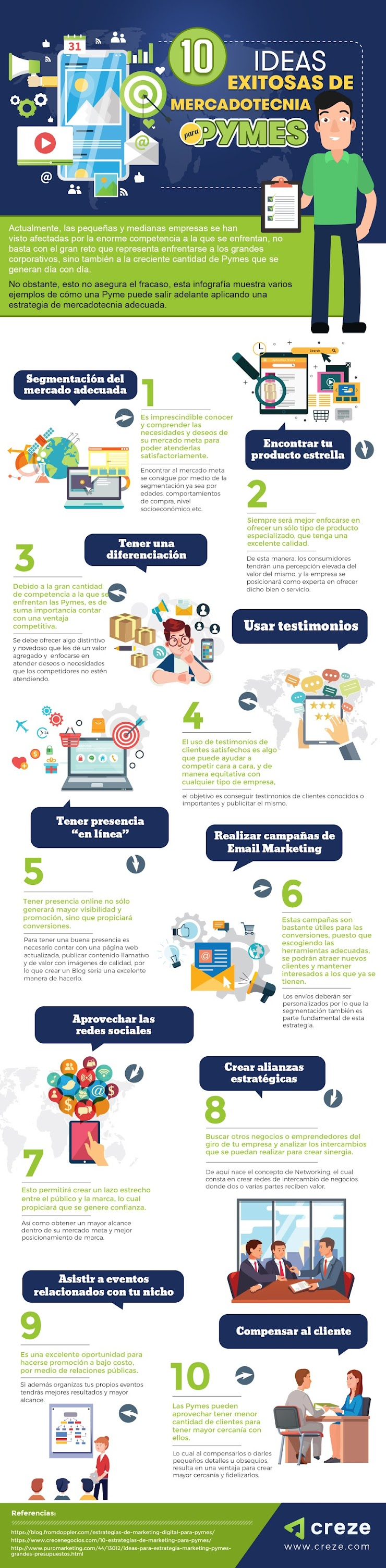Ideas de Marketing para Pymes