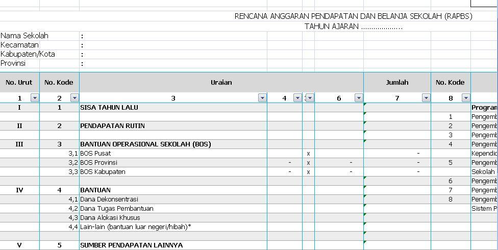 Aplikasi Remcana Aggaran Pendapatan dan Belanja Sekolah Tahun Ajaran 2016-2017 dengan Microsoft Excel