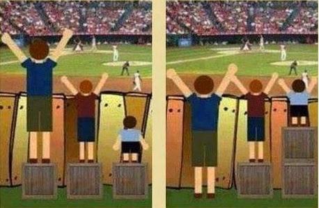 Igualtat no és el mateix que Igualtat d'oportunitats: Son tres nois pujats a tres capses iguals per veure un partit de futbol a traves d'una tanca. El noi alt i el mitja ho veuen be, però el baixet no. Si el alt li dona una capsa al baixet tots ho veuen be (igualtat d'oportunitats sense igualtat)