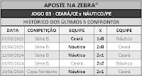 LOTECA 707 - HISTÓRICO JOGO 03