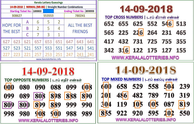 Kerala lottery abc guessing Nirmal NR-86 on14.09.2018 by keralalotteries.info