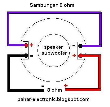 sambungan seri dan paralel speaker subwoofer double coil bahar electronic. Black Bedroom Furniture Sets. Home Design Ideas