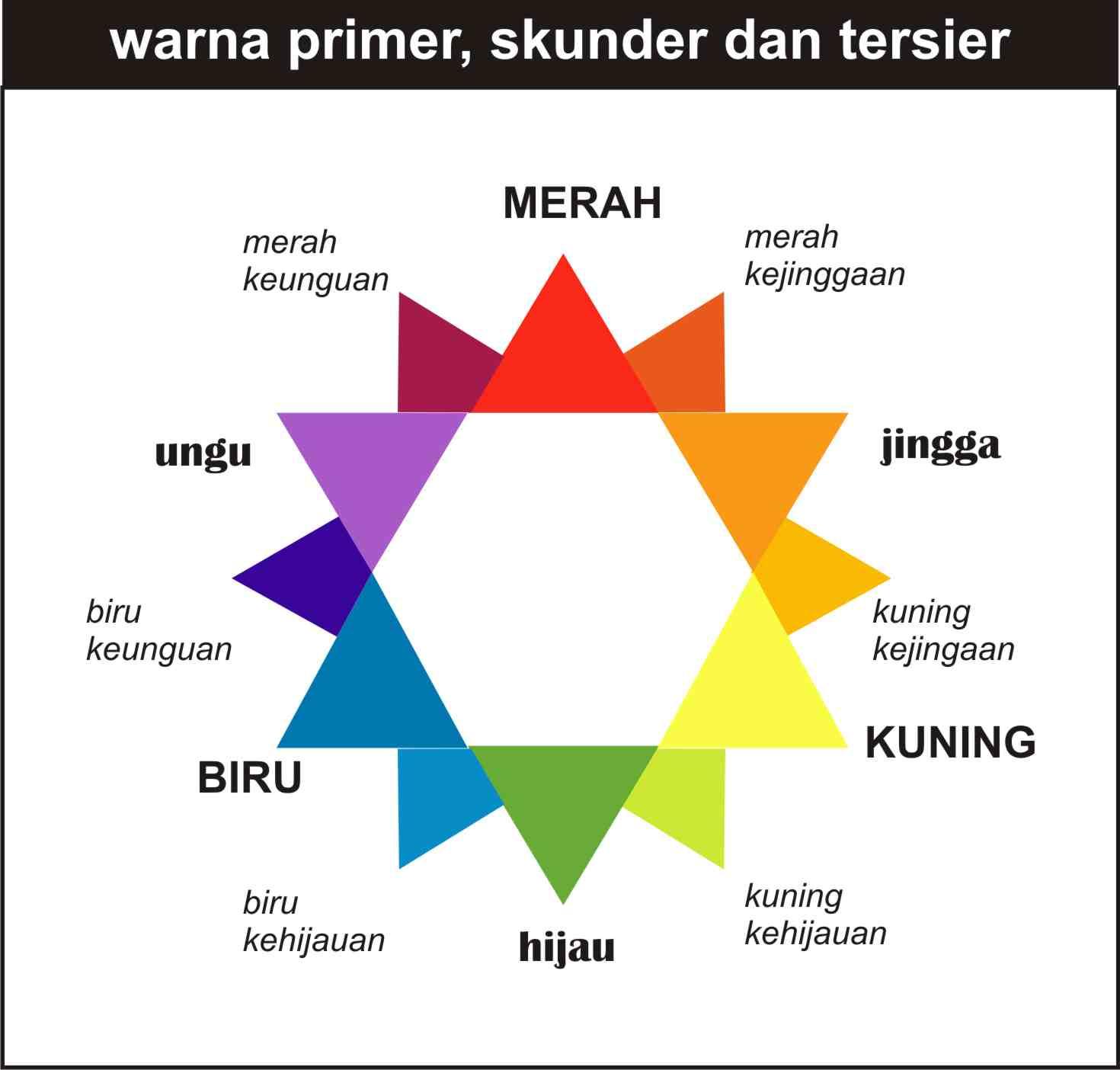 Faika Dewi