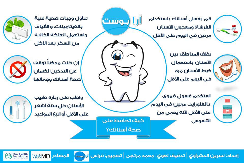 كيف تحافظ على صحة أسنانك؟