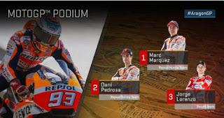 Hasil MotoGP Aragon: Marquez Juara, Rossi Kelima