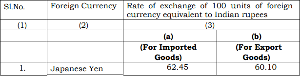 [Customs] Exchange Rate Notification w.e.f. 3rd August 2018