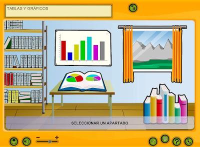 http://agrega2.red.es//repositorio/25012010/f2/es_2008050513_0230100/index.html
