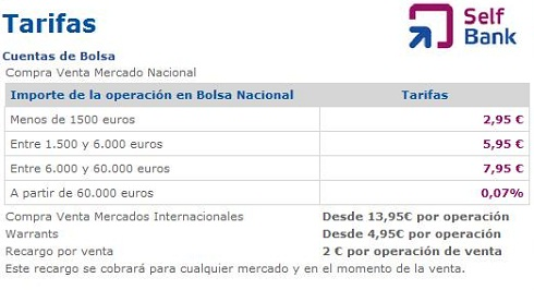 Comiaiones-bolsa-self-bank
