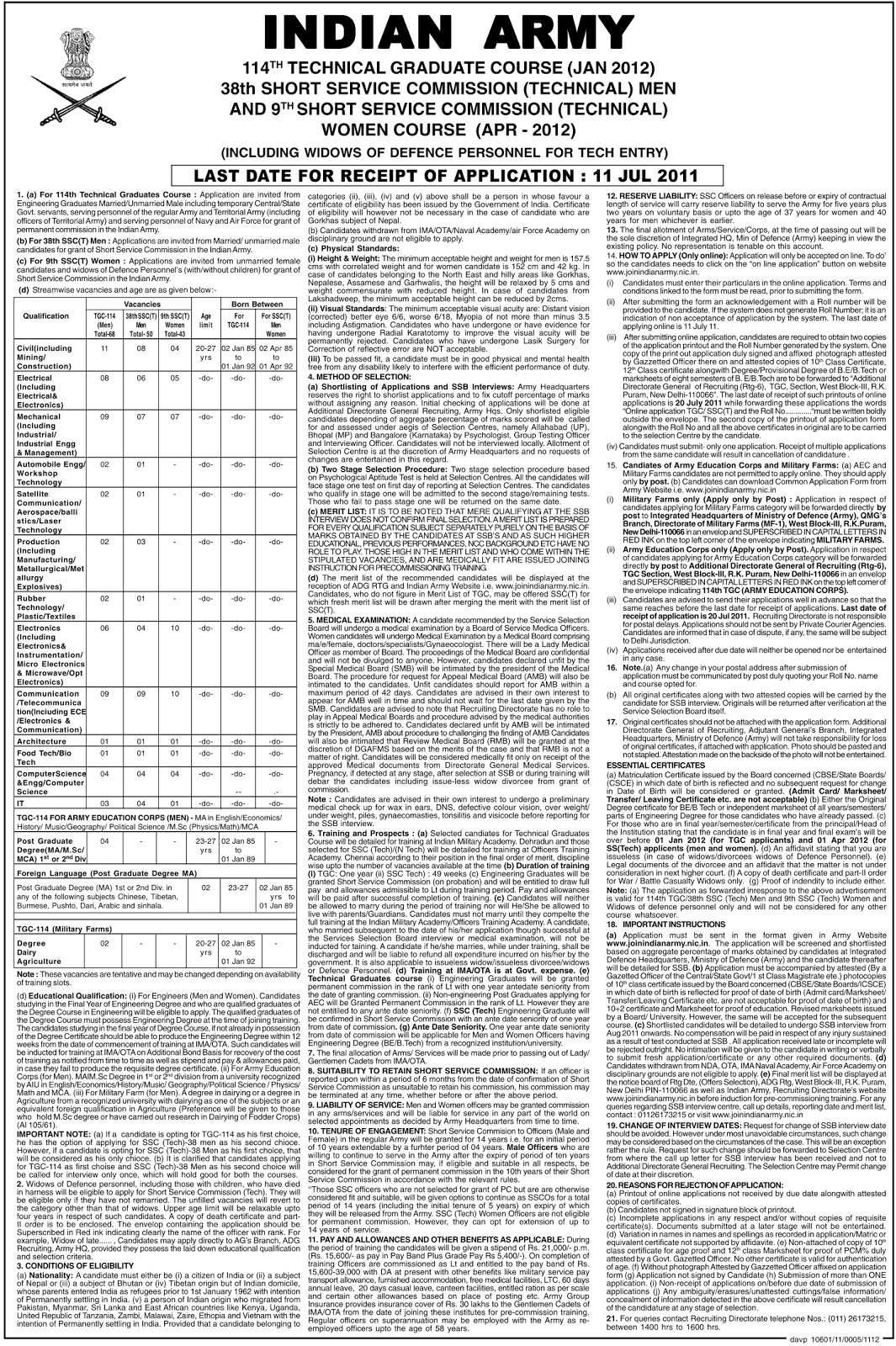 Indian Army Technical Model Question Paper Pdf