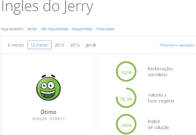Índice de sastisfação sobre o inglês do Jerry no Reclame Aqui