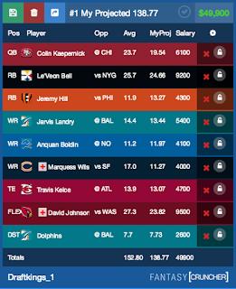 NFL DFS DraftKings Week 13