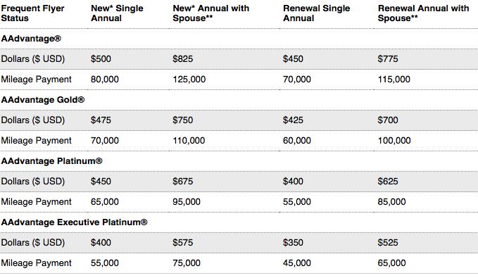 Rewards Canada Rewards Canada S Guide To Business Class