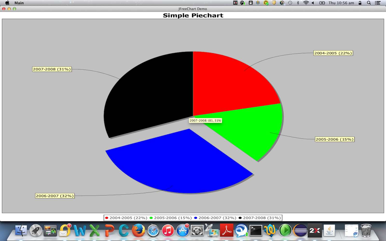 Programming for beginners jfreechart exploding a section of piechart output nvjuhfo Image collections