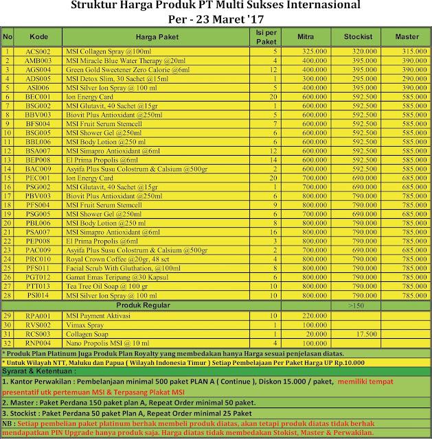Daftar Harga Produk MSI Terbaru