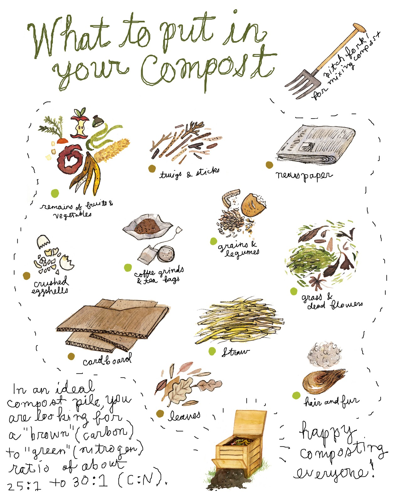 Robin Clugston Composting Greens And Browns