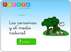 http://nea.educastur.princast.es/repositorio/RECURSO_ZIP/1_ibcmass_u03_medio/index.html