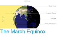 http://sciencythoughts.blogspot.com/2018/03/the-march-equinox.html