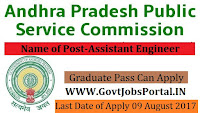 Arunachal Pradesh Public Service Commission Recruitment 2017– 38 Assistant Engineer