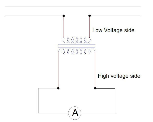 How a Step Down Transformer can be used as Current Transformer?