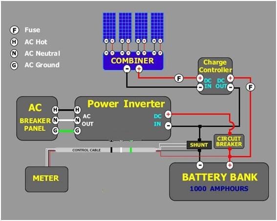 Wind Turbine Generator Wiring Diagram For Honeywell Thermostat Pembangkit Listrik Tenaga Surya (plts) | Jendela Den Ngabei