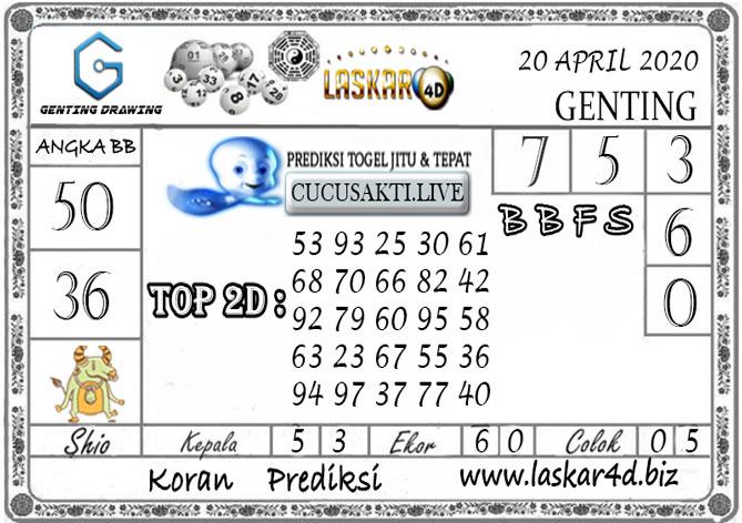 Prediksi GENTING DRAWING LASKAR4D 20 APRIL 2020