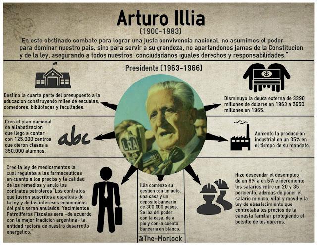 El mejor presidente de la Argentina: artículo histórico de Arturo Illia