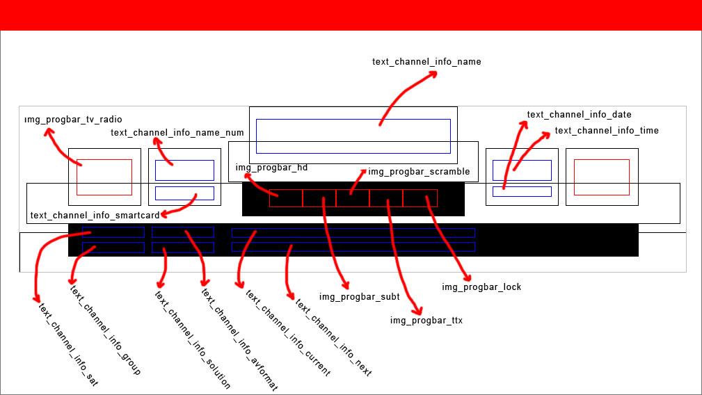 Cara Membuat Infobar Channel Sinyal Receiver Sendiri