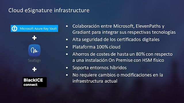 Infografía colaboración entre Microsoft, ElevenPaths y Gradiant