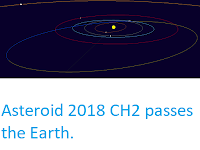 http://sciencythoughts.blogspot.co.uk/2018/02/asteroid-2018-ch2-passes-earth.html