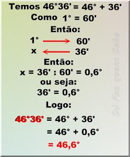 Ilustração da transformação de 46°36' (quarenta e seis graus e trinta e seis minutos) em um número decimal em graus.