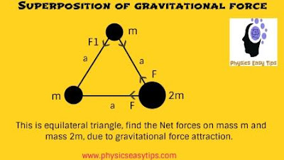 gravitational force and gravitational constant,superposition of gravitational forces