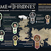 HBO divulga Infográfico de Game of Thrones