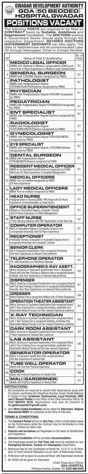 Jobs in Gwadar, CPEC Jobs 2018, Jobs in Balochistan, Jobs for Doctors in Balochistann