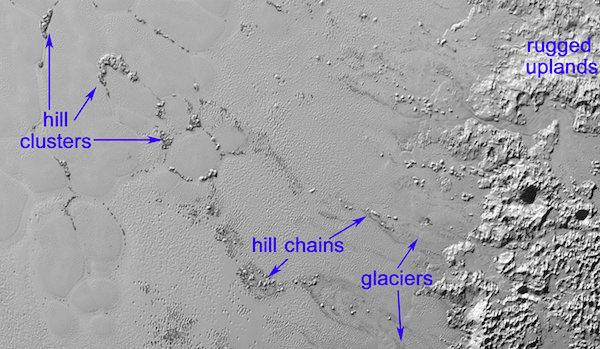 grupos de icebergs encalhados em Plutão