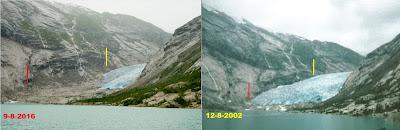 Retirada glaciar Nigards 2002-2016