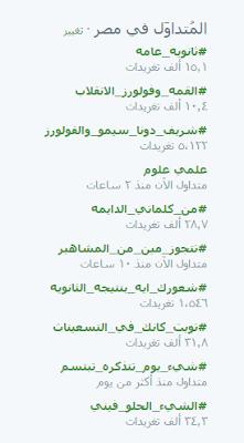 هاشتاج ثانوية عامة يتصدر تويتر بعد اعلان اسماء الاوائل