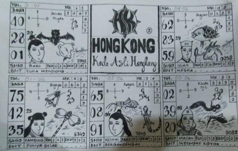 Bocoran prediksi hongkong