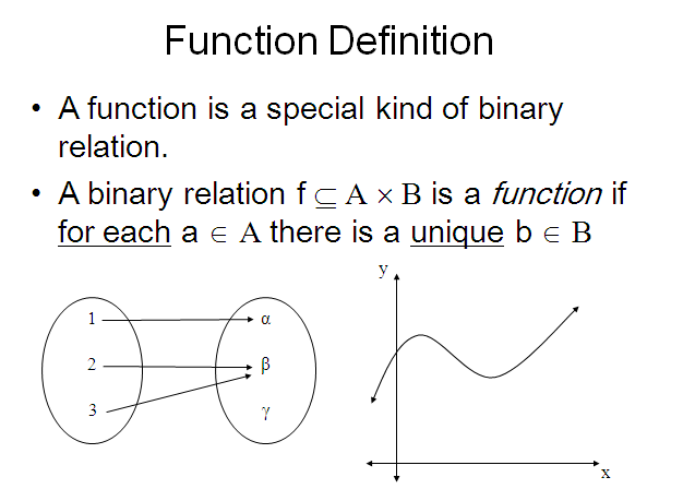 function and relation,onto function,one to one function,type of function,one one function,Introduction function and inverse function ,derivative of trigonometric function with solved example